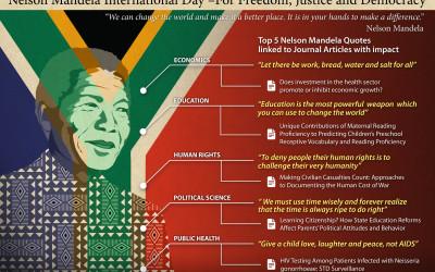 Nelson Mandela Infographics